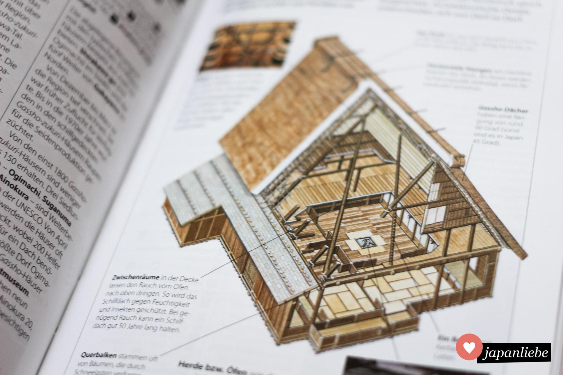 3D-Zeichnungen ermöglichen einen besonderen Einblick in Sehenswürdigkeit.