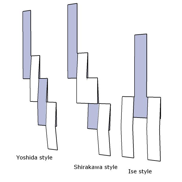 Die häufigsten Faltungen bei shide. (Foto: Phoenix7777 auf Wikimedia https://en.wikipedia.org/wiki/File:Types_of_Shinto_shide_en.png CC BY-SA 3.0)