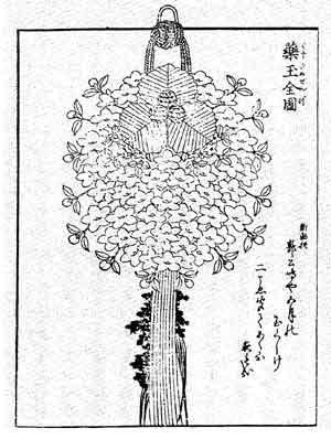 So sahen kusudama ursprünglich aus. (Foto: Hayami Shungyōsai, Wikimedia Commons https://commons.wikimedia.org/wiki/File:薬玉全図.jpg, Public Domain https://creativecommons.org/publicdomain/mark/1.0/deed.de)